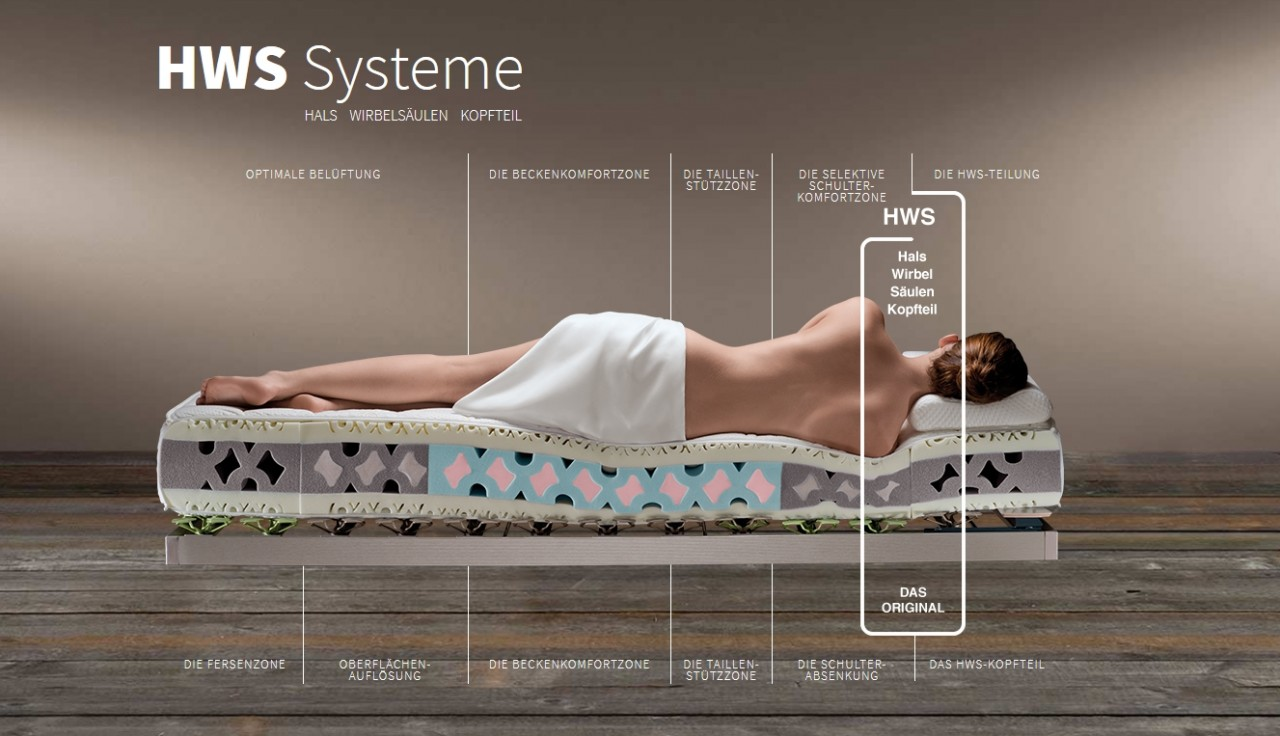 Optimo Schlafsystem